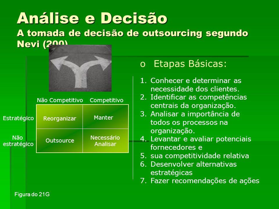 Análise e Decisão A tomada de decisão de outsourcing segundo Nevi (200)