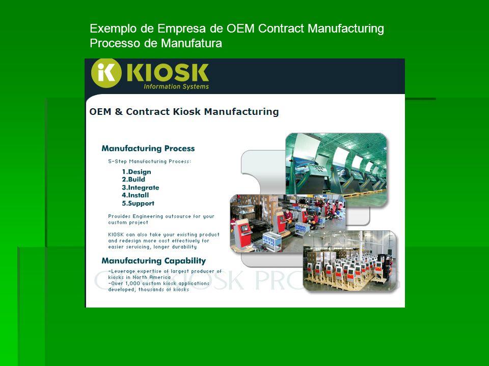 Exemplo de Empresa de OEM Contract Manufacturing