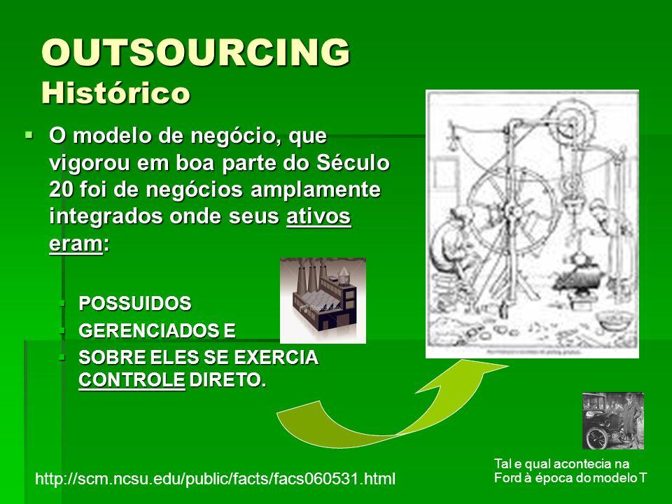 OUTSOURCING Histórico