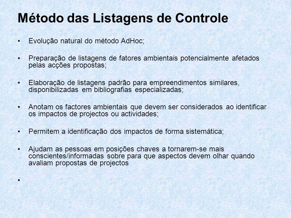 Método das Listagens de Controle