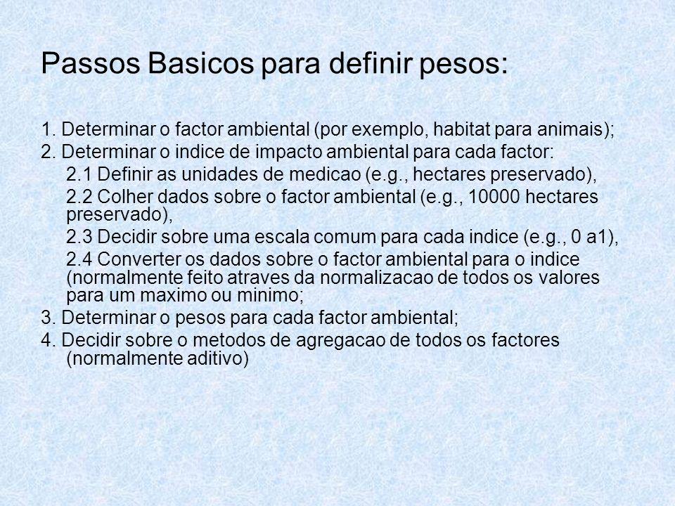 Passos Basicos para definir pesos: