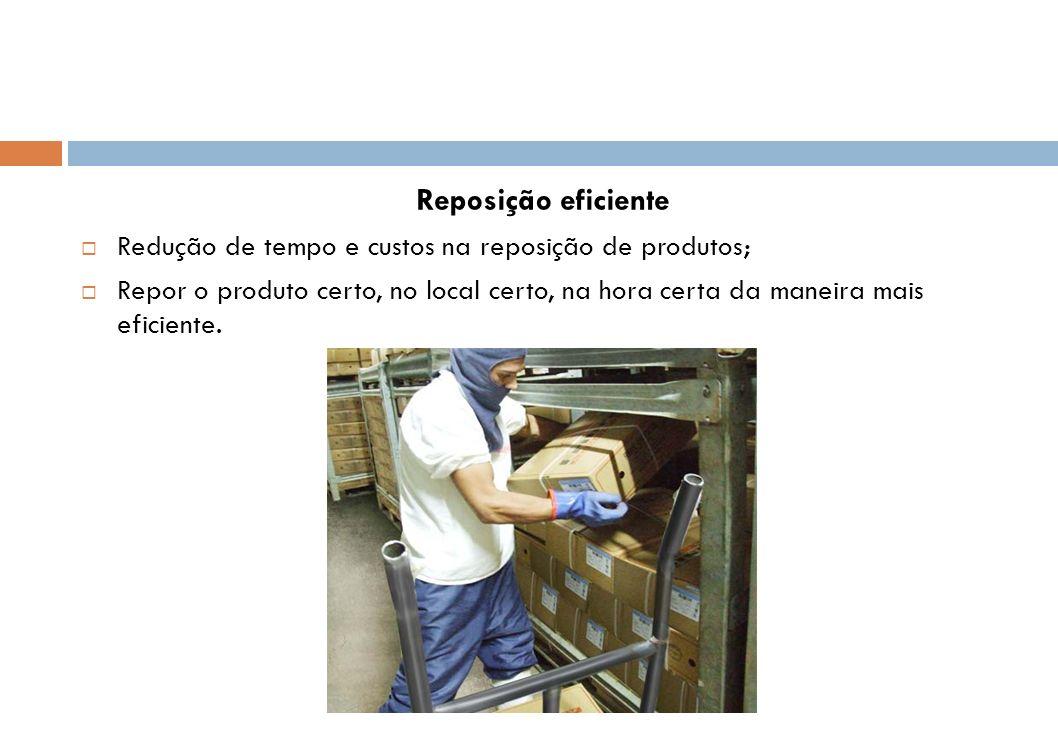 Reposição eficiente Redução de tempo e custos na reposição de produtos;