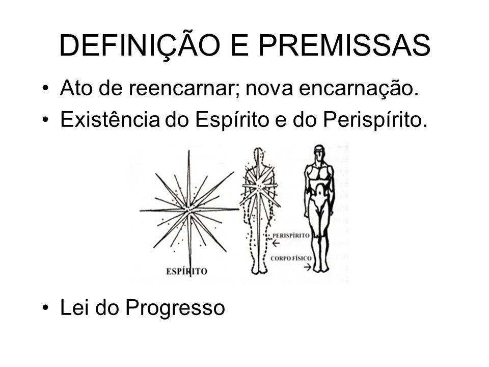 DEFINIÇÃO E PREMISSAS Ato de reencarnar; nova encarnação.