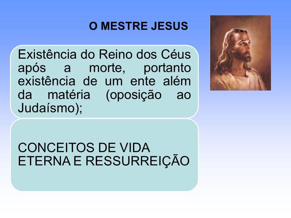 CONCEITOS DE VIDA ETERNA E RESSURREIÇÃO