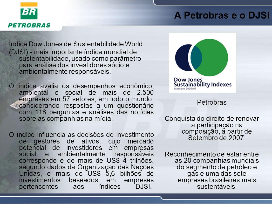 A Petrobras e o DJSI Índice Dow Jones de Sustentabilidade World