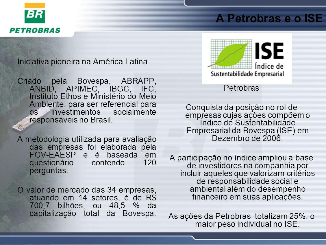 As ações da Petrobras totalizam 25%, o maior peso individual no ISE.