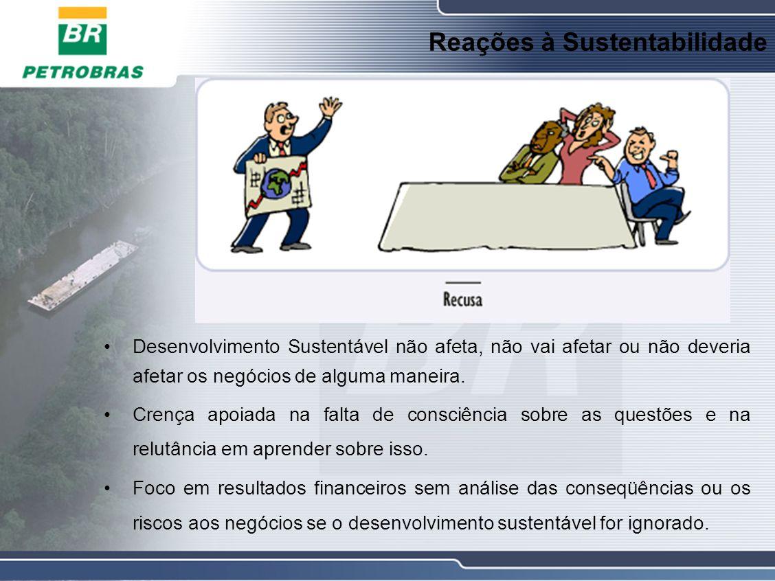 Reações à Sustentabilidade