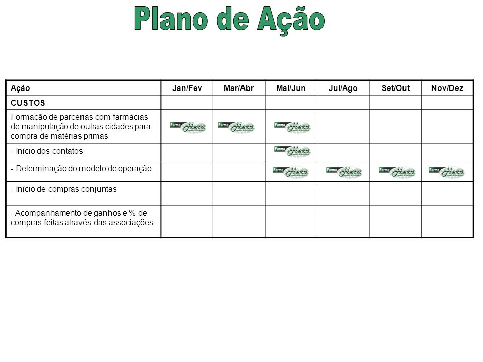 Plano de Ação Ação Jan/Fev Mar/Abr Mai/Jun Jul/Ago Set/Out Nov/Dez