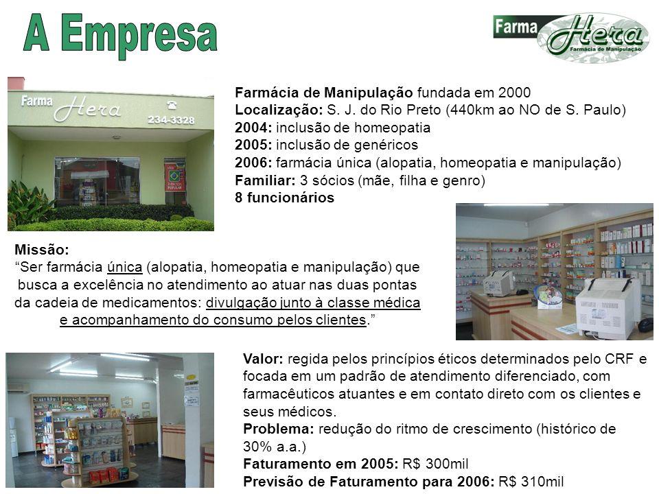 A Empresa Farmácia de Manipulação fundada em 2000