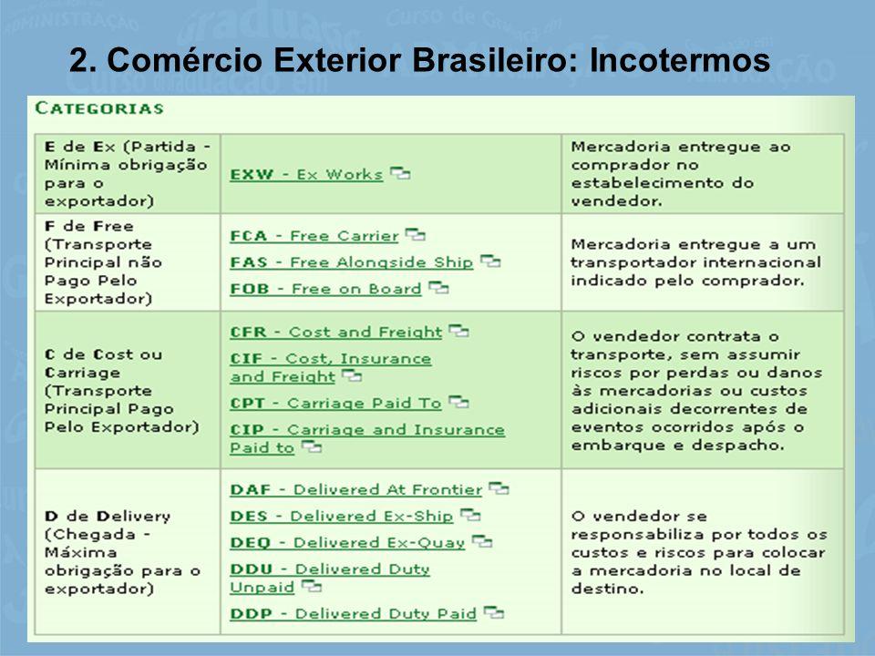 2. Comércio Exterior Brasileiro: Incotermos