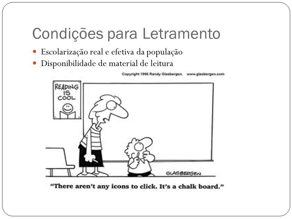 Condições para Letramento
