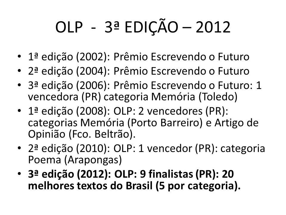 OLP - 3ª EDIÇÃO – 2012 1ª edição (2002): Prêmio Escrevendo o Futuro