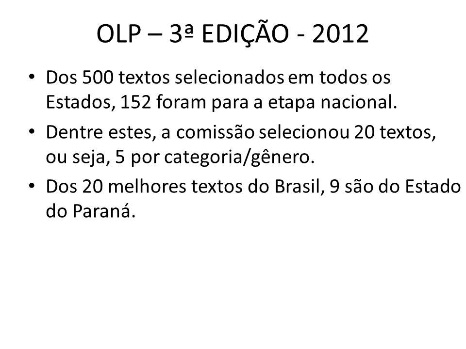 OLP – 3ª EDIÇÃO - 2012 Dos 500 textos selecionados em todos os Estados, 152 foram para a etapa nacional.