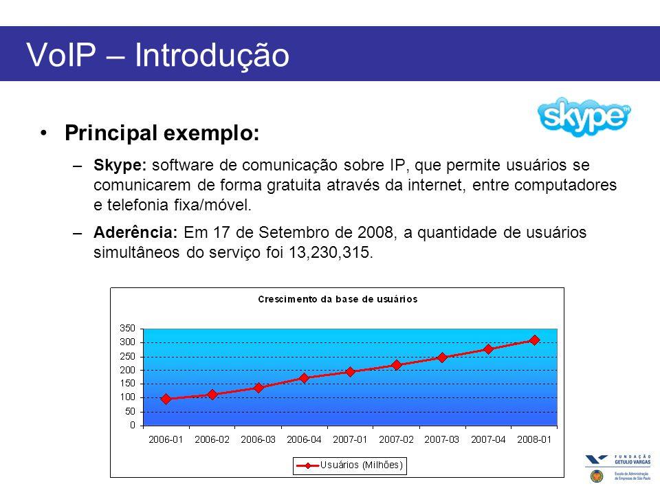 VoIP – Introdução Principal exemplo: