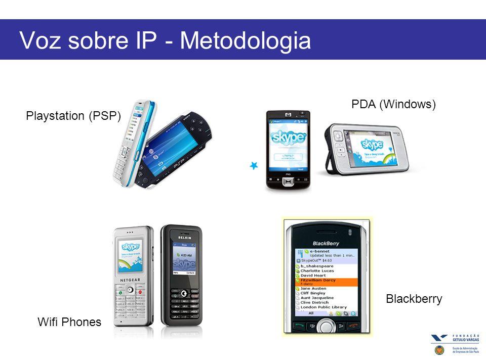 Voz sobre IP - Metodologia
