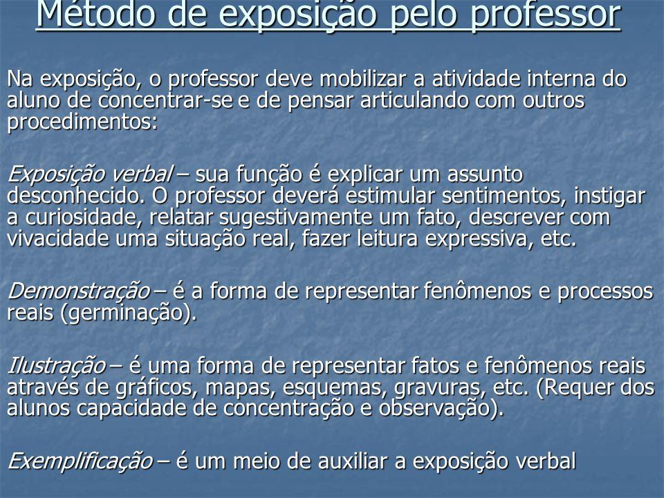 Método de exposição pelo professor