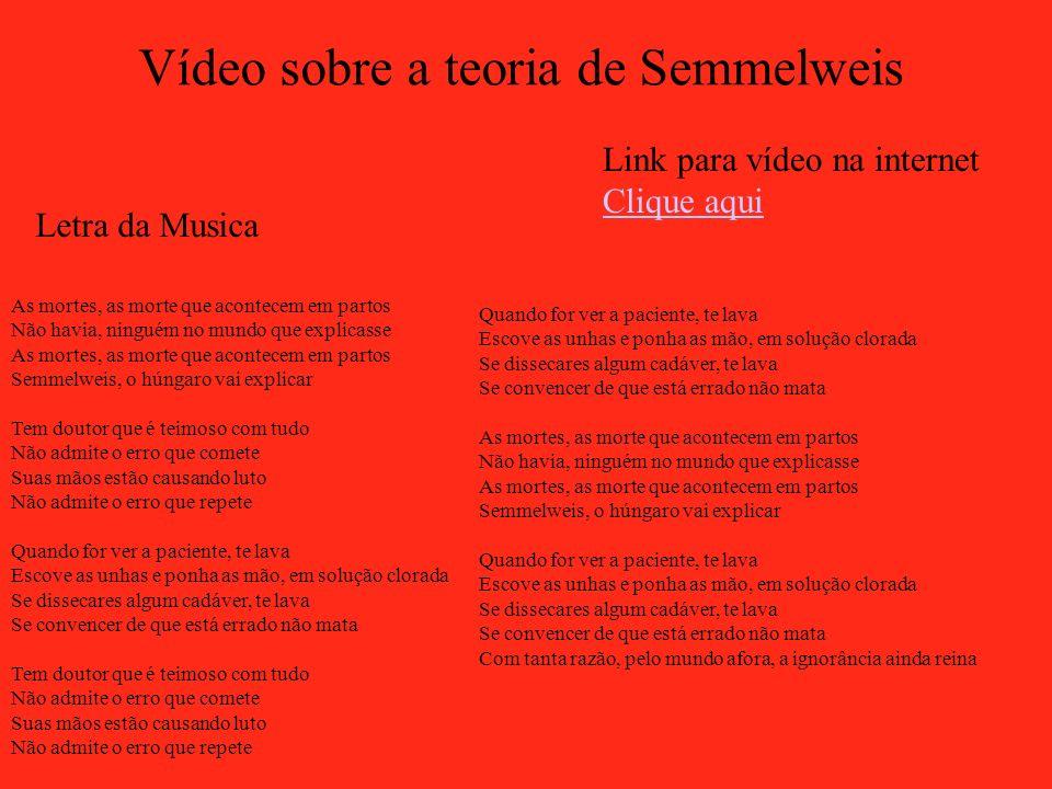 Vídeo sobre a teoria de Semmelweis