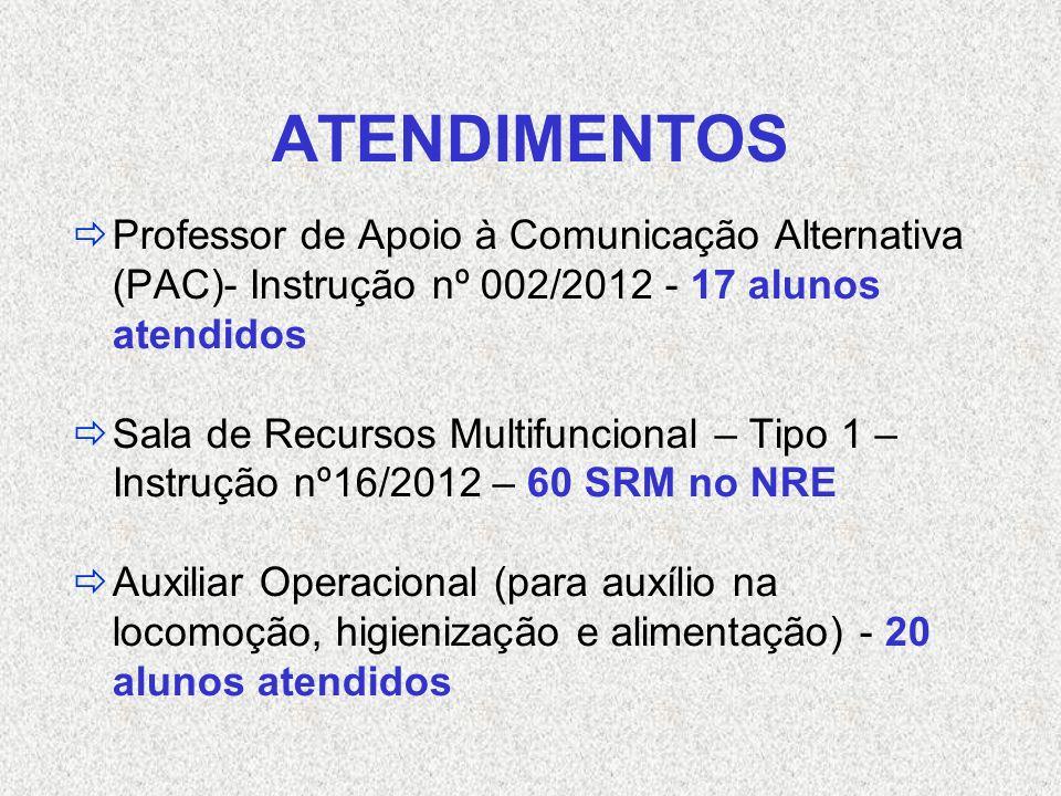 ATENDIMENTOS Professor de Apoio à Comunicação Alternativa (PAC)- Instrução nº 002/2012 - 17 alunos atendidos.