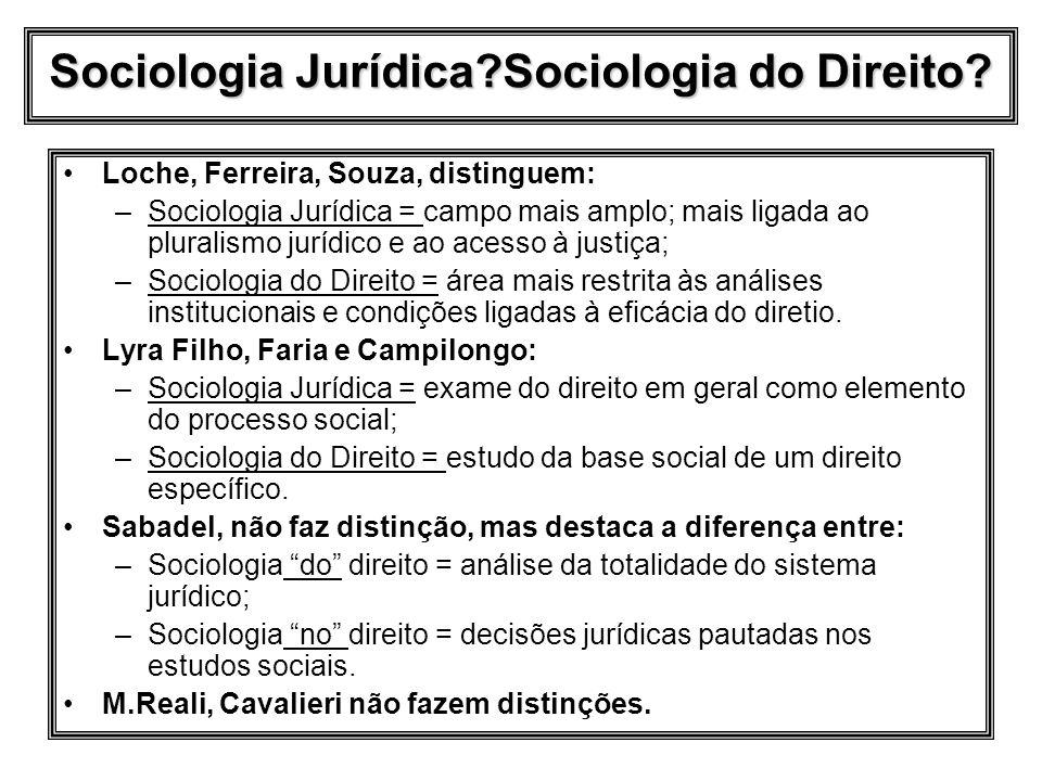 Sociologia Jurídica Sociologia do Direito