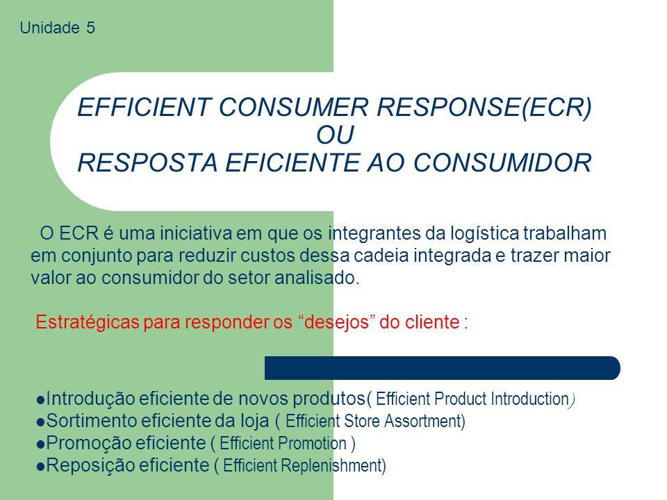 EFFICIENT CONSUMER RESPONSE(ECR) OU RESPOSTA EFICIENTE AO CONSUMIDOR
