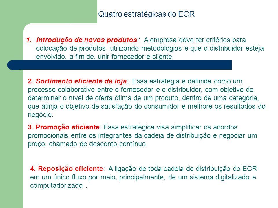 Quatro estratégicas do ECR