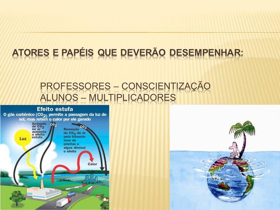 Atores e papéis que deverão desempenhar: Professores – conscientização Alunos – multiplicadores