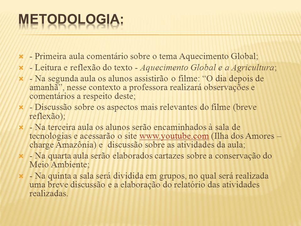 Metodologia: - Primeira aula comentário sobre o tema Aquecimento Global; - Leitura e reflexão do texto - Aquecimento Global e a Agricultura;