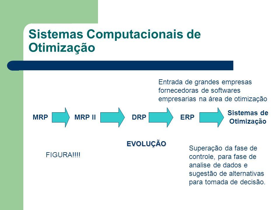 Sistemas Computacionais de Otimização