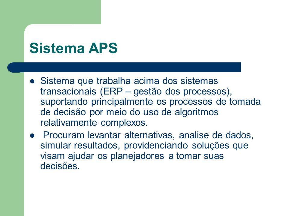 Sistema APS
