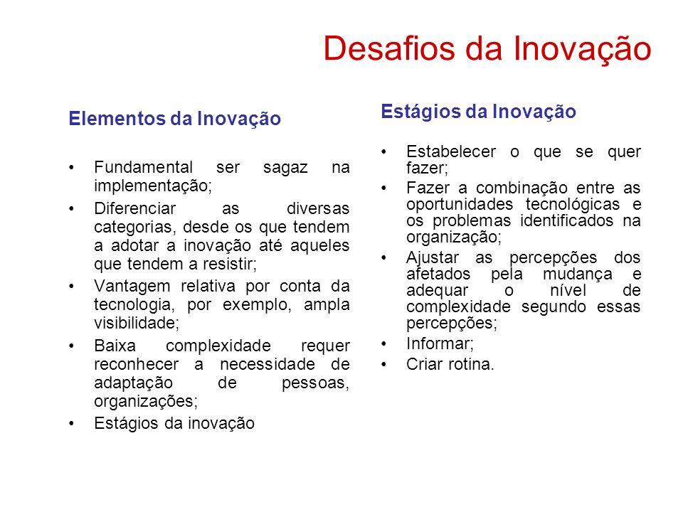 Desafios da Inovação Estágios da Inovação Elementos da Inovação