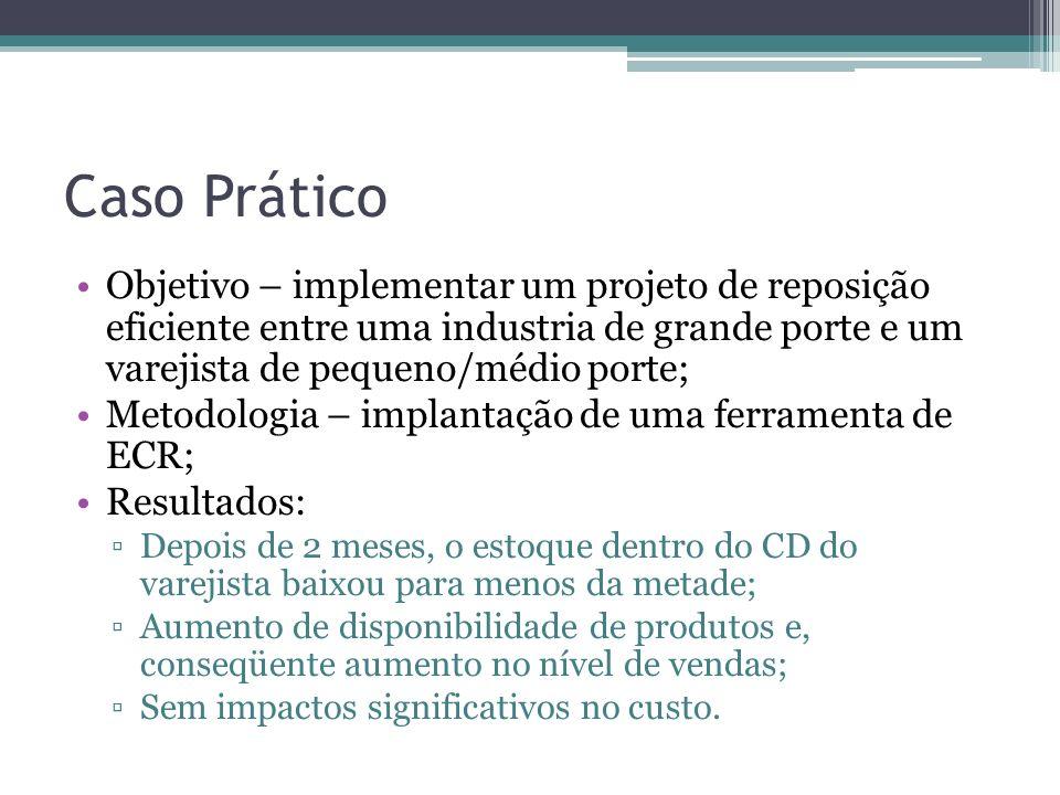 Caso Prático Objetivo – implementar um projeto de reposição eficiente entre uma industria de grande porte e um varejista de pequeno/médio porte;