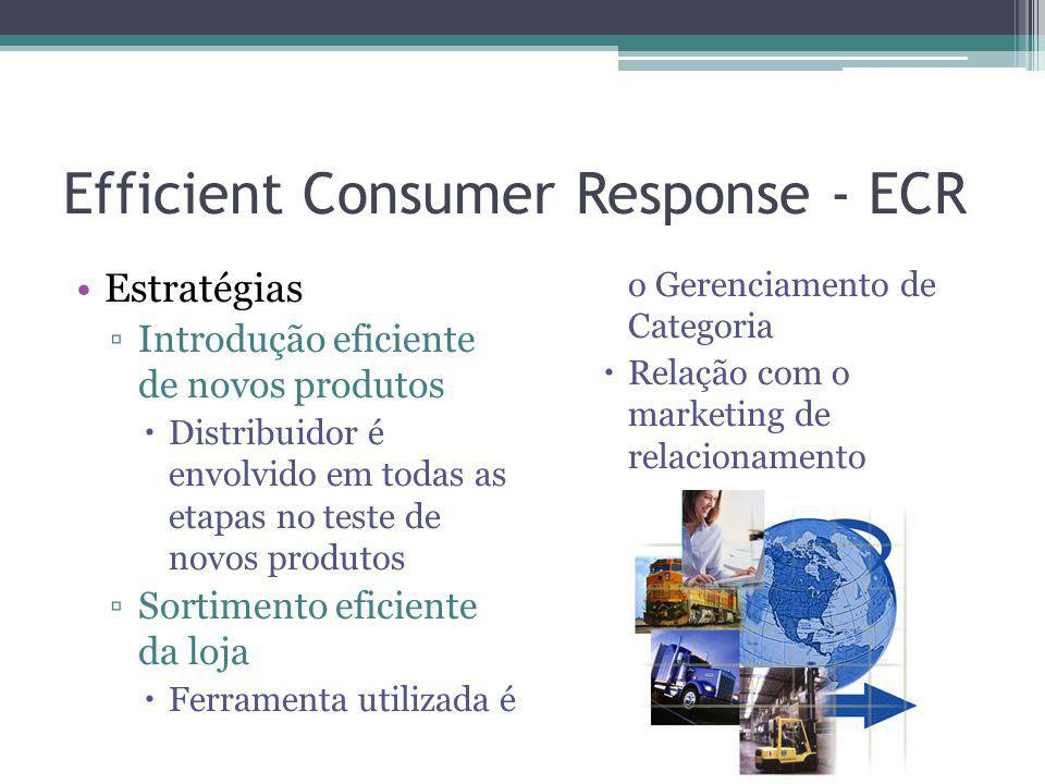 Efficient Consumer Response - ECR