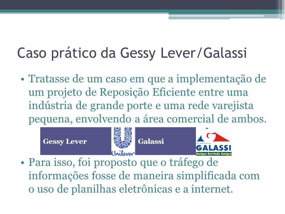 Caso prático da Gessy Lever/Galassi