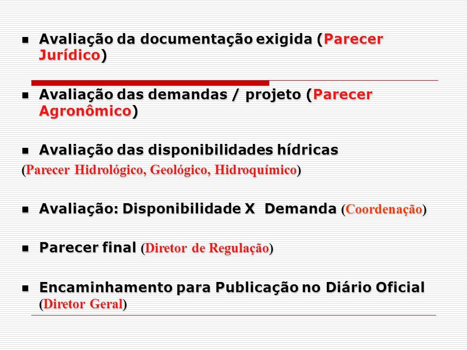 Avaliação da documentação exigida (Parecer Jurídico)