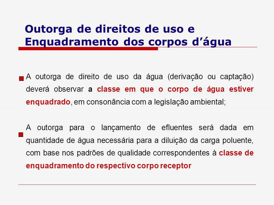 Outorga de direitos de uso e Enquadramento dos corpos d'água