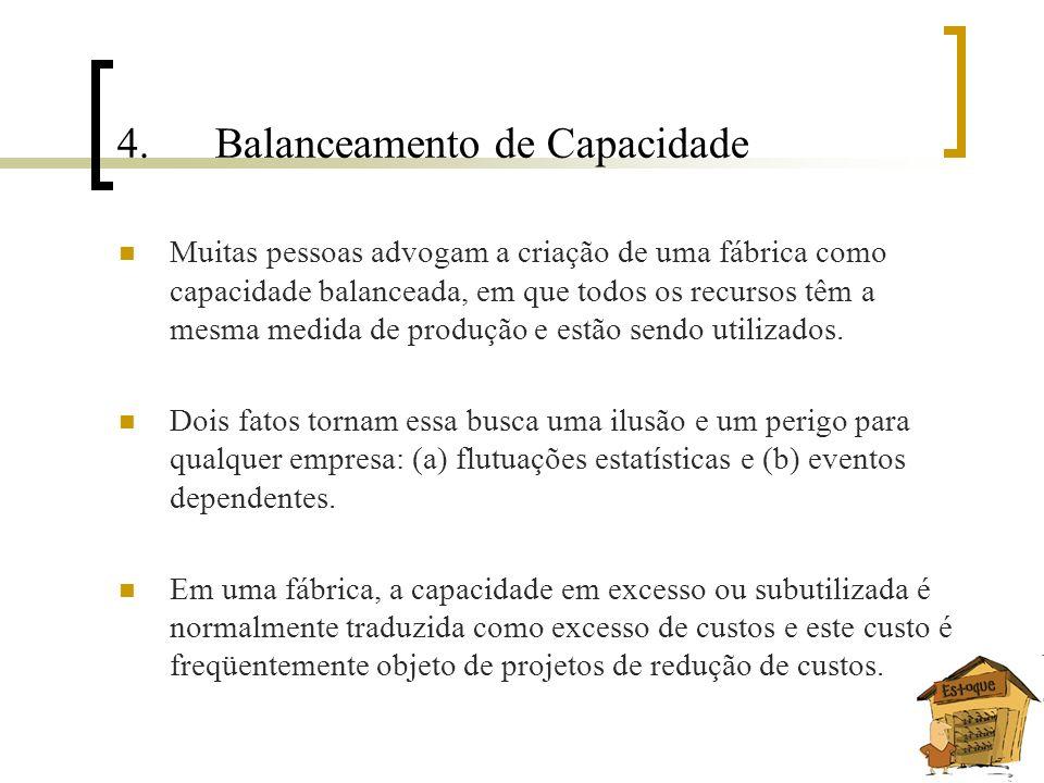 4. Balanceamento de Capacidade