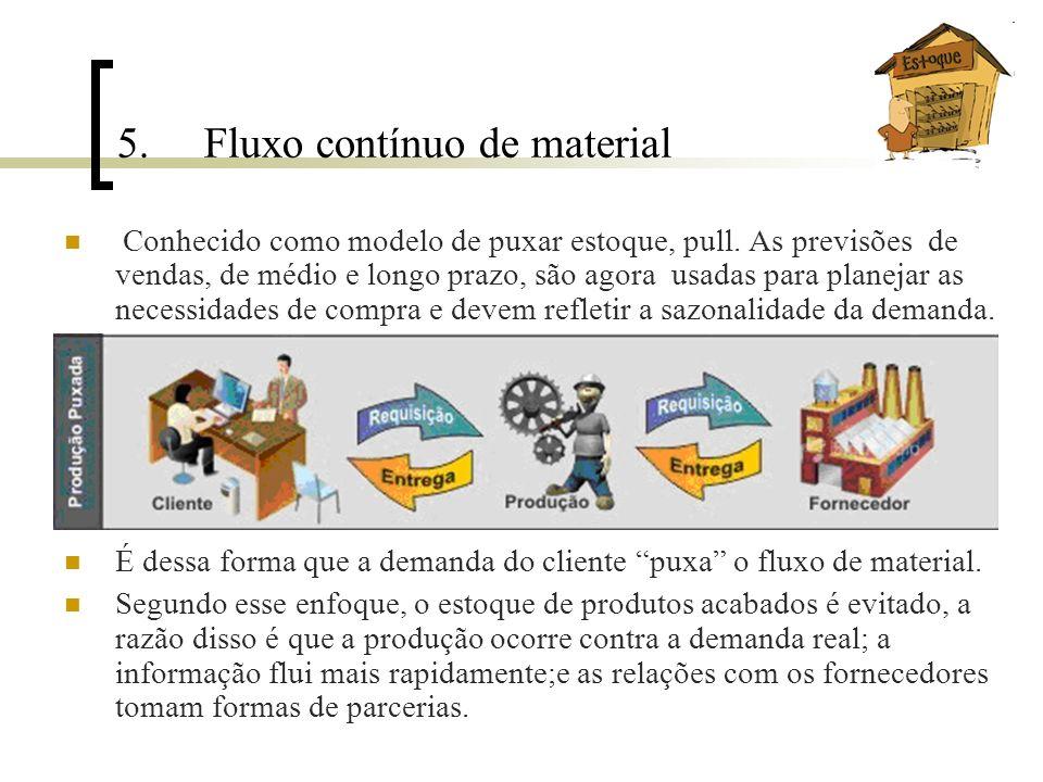 5. Fluxo contínuo de material