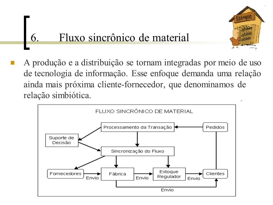 6. Fluxo sincrônico de material