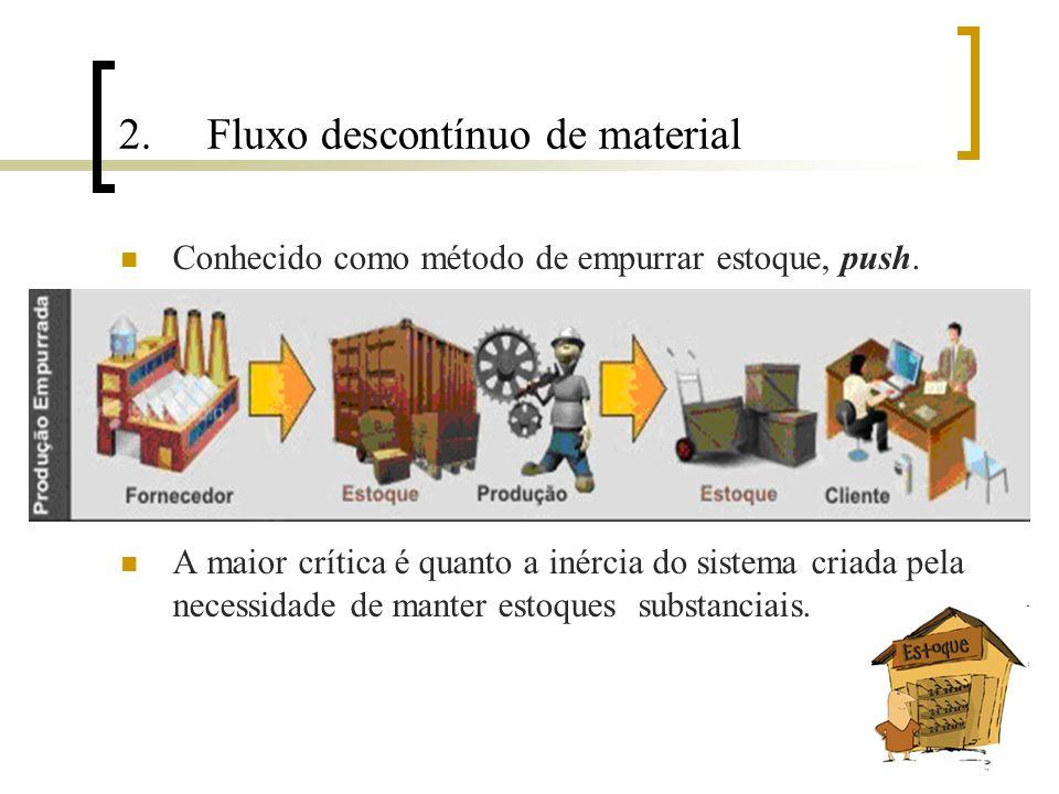 2. Fluxo descontínuo de material
