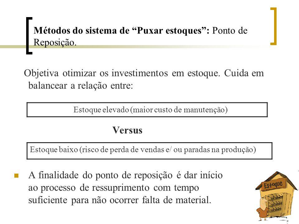 Métodos do sistema de Puxar estoques : Ponto de Reposição.