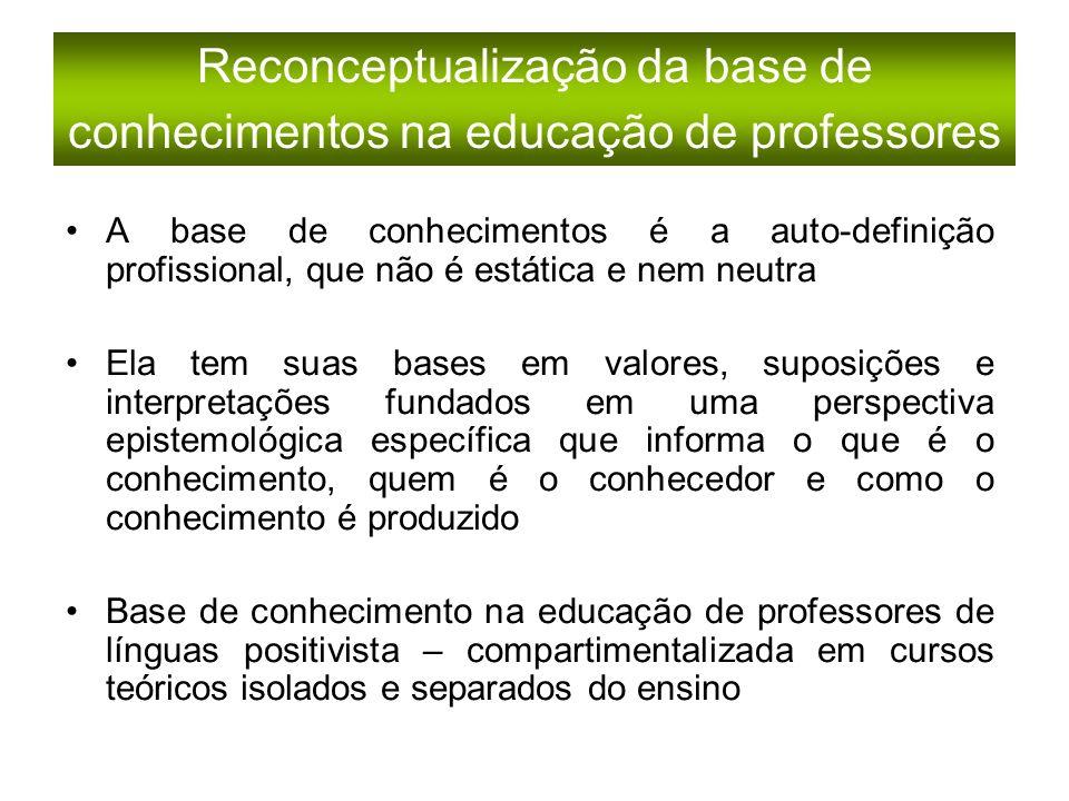 Reconceptualização da base de conhecimentos na educação de professores