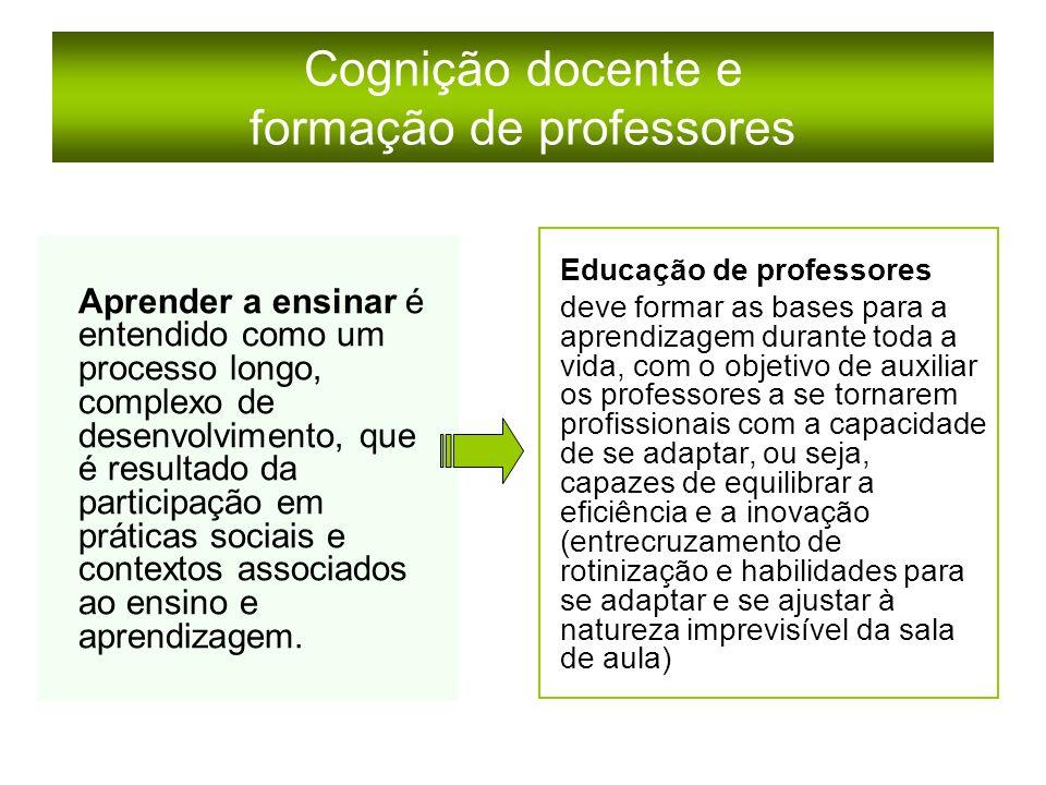 Cognição docente e formação de professores