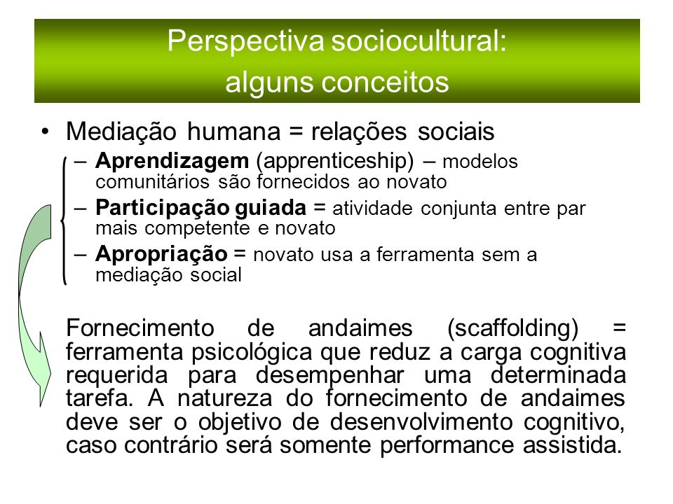 Perspectiva sociocultural: alguns conceitos