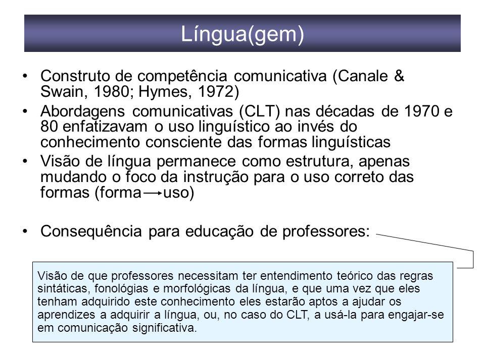 Língua(gem) Construto de competência comunicativa (Canale & Swain, 1980; Hymes, 1972)