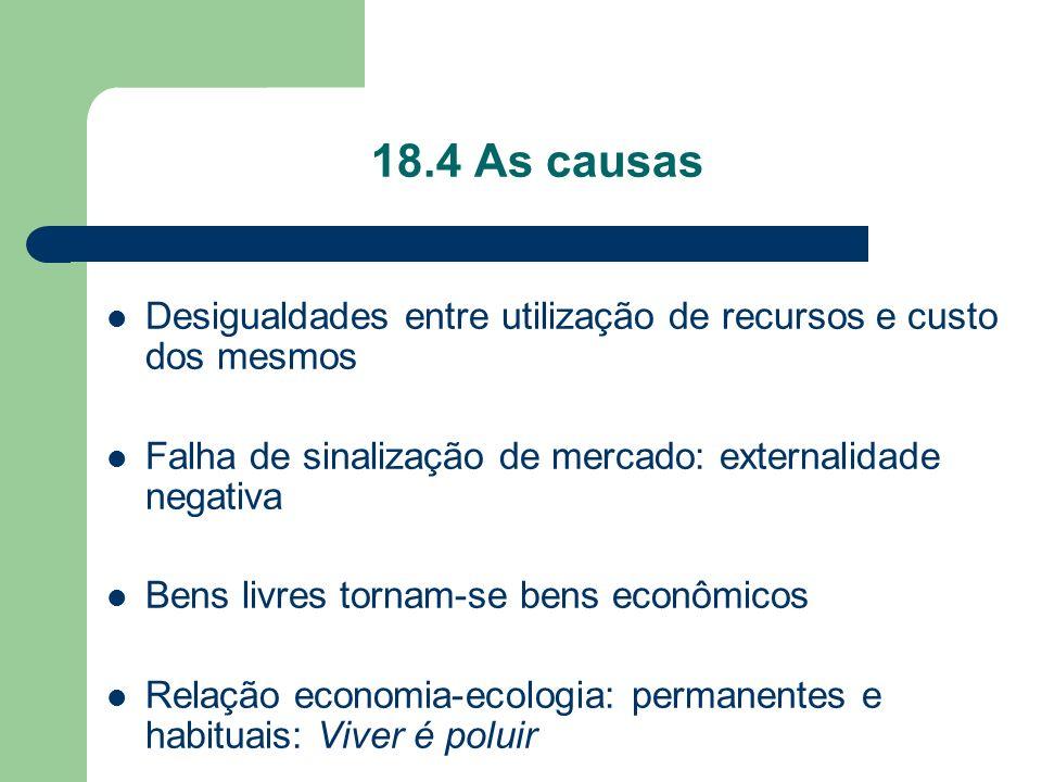 18.4 As causas Desigualdades entre utilização de recursos e custo dos mesmos. Falha de sinalização de mercado: externalidade negativa.