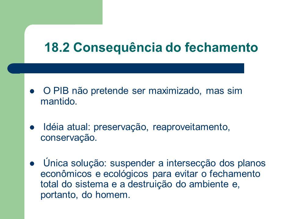 18.2 Consequência do fechamento