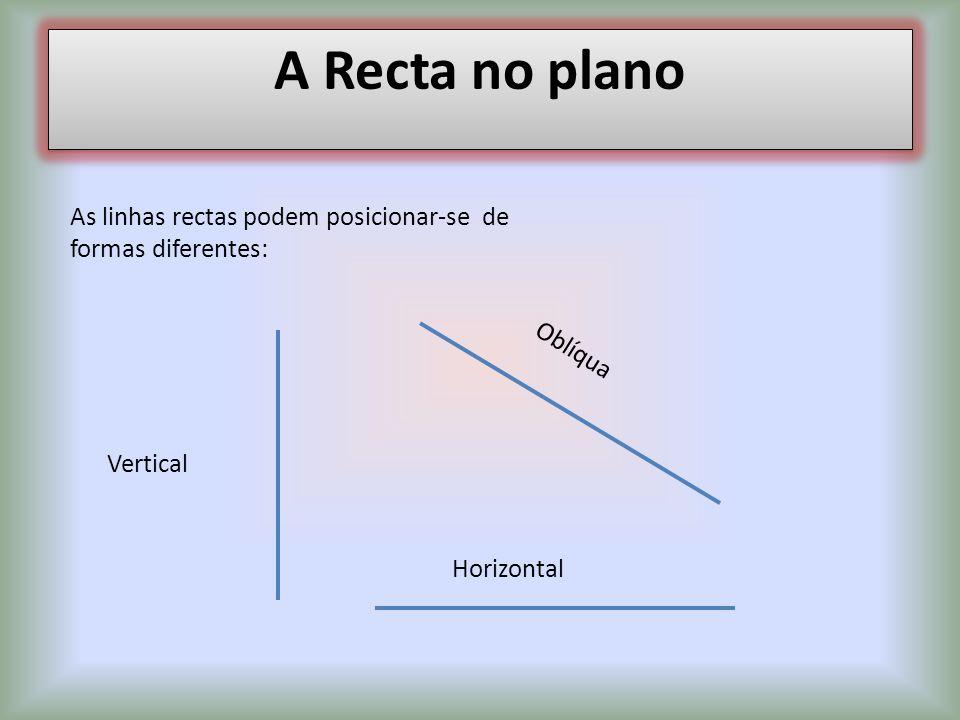 A Recta no plano As linhas rectas podem posicionar-se de formas diferentes: Oblíqua.