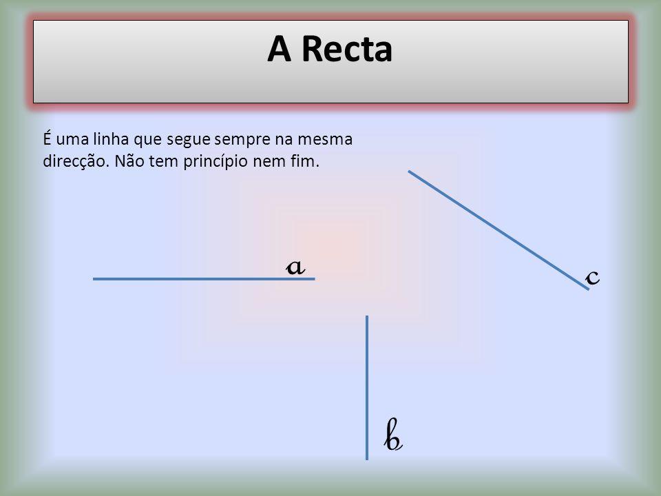 A Recta É uma linha que segue sempre na mesma direcção. Não tem princípio nem fim. a c b
