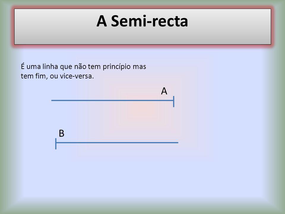 A Semi-recta É uma linha que não tem princípio mas tem fim, ou vice-versa. A B