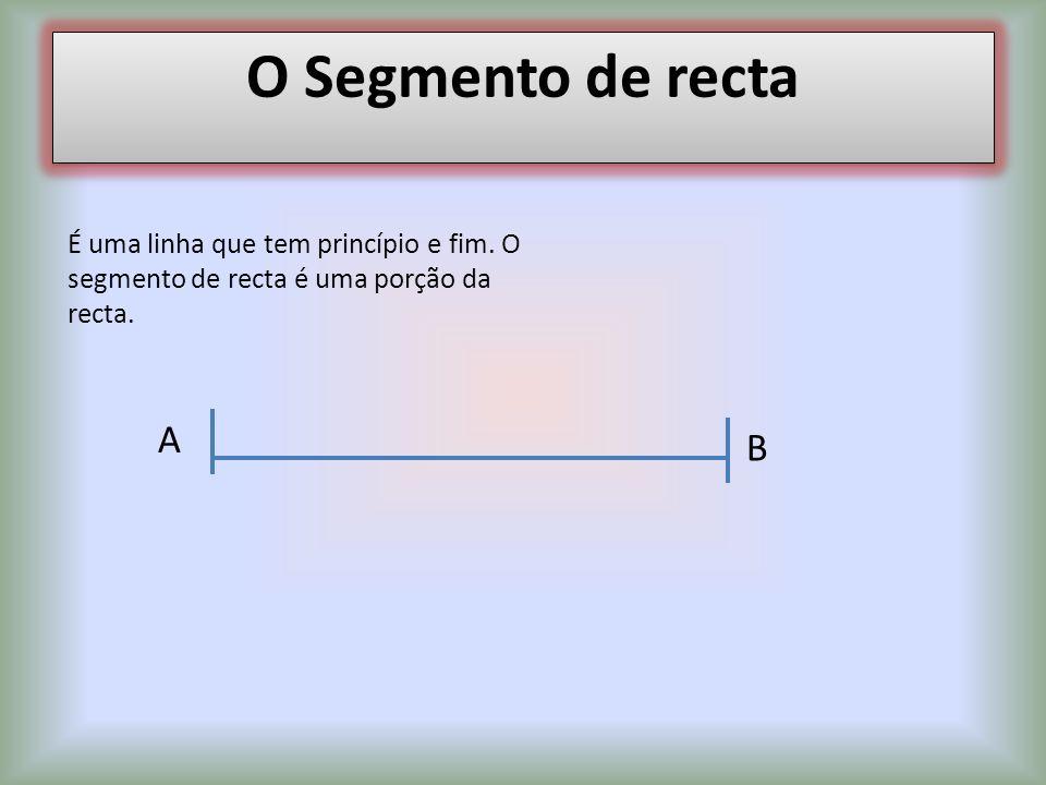 O Segmento de recta É uma linha que tem princípio e fim. O segmento de recta é uma porção da recta.